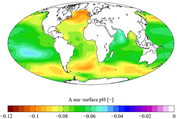 Change in sea surface pH caused by anthropogenic CO2 emissions between the 1700s and 1990s.