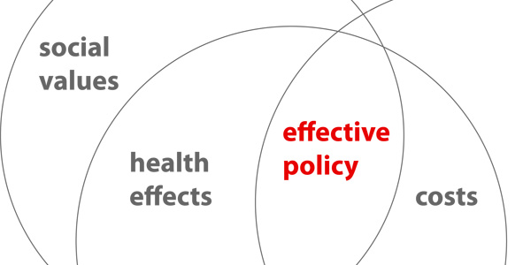 Effective Policy Venn Diagram