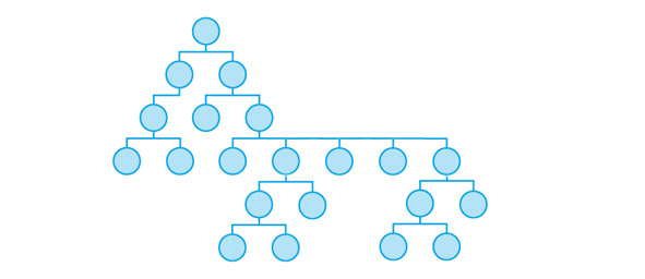 Blue circles in a taxonomic heirarchy