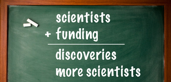 chalkboard with equation: scientists plus funding equals discoveries plus more scientists