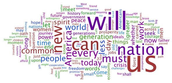 Visualization of keywords in Obama's inauguration speech.